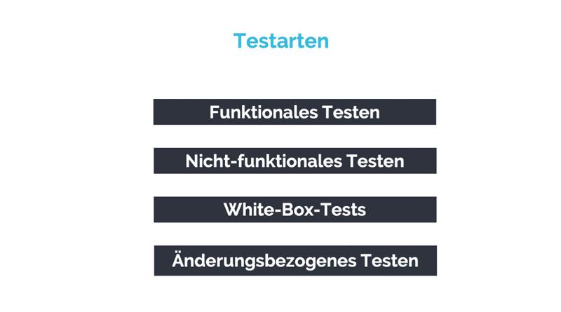 Überblick der Testarten